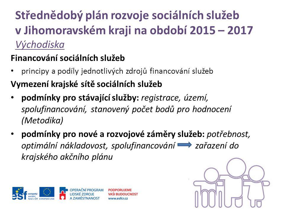 Střednědobý plán rozvoje sociálních služeb v Jihomoravském kraji na období 2015 – 2017 Východiska Financování sociálních služeb principy a podíly jednotlivých zdrojů financování služeb Vymezení krajské sítě sociálních služeb podmínky pro stávající služby: registrace, území, spolufinancování, stanovený počet bodů pro hodnocení (Metodika) podmínky pro nové a rozvojové záměry služeb: potřebnost, optimální nákladovost, spolufinancování zařazení do krajského akčního plánu