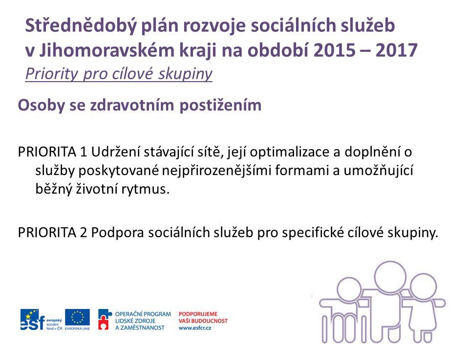 Střednědobý plán rozvoje sociálních služeb v Jihomoravském kraji na období 2015 – 2017 Priority pro cílové skupiny Osoby se zdravotním postižením PRIORITA 1 Udržení stávající sítě, její optimalizace a doplnění o služby poskytované nejpřirozenějšími formami a umožňující běžný životní rytmus.