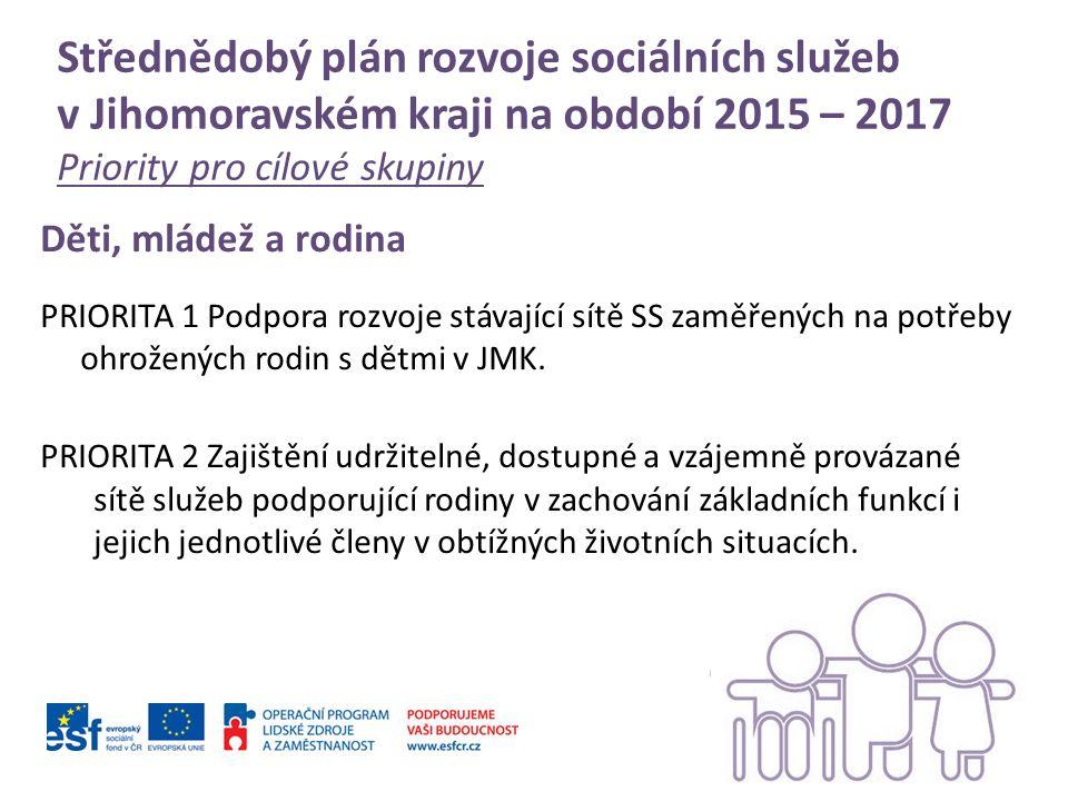 Střednědobý plán rozvoje sociálních služeb v Jihomoravském kraji na období 2015 – 2017 Priority pro cílové skupiny Děti, mládež a rodina PRIORITA 1 Podpora rozvoje stávající sítě SS zaměřených na potřeby ohrožených rodin s dětmi v JMK.