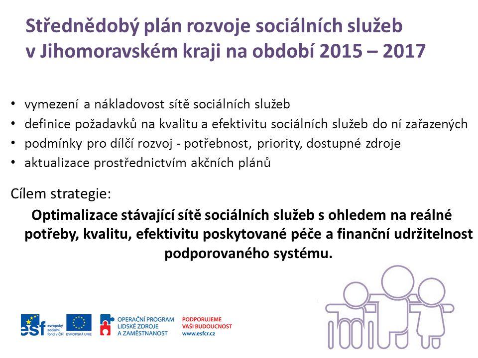 Střednědobý plán rozvoje sociálních služeb v Jihomoravském kraji na období 2015 – 2017 vymezení a nákladovost sítě sociálních služeb definice požadavků na kvalitu a efektivitu sociálních služeb do ní zařazených podmínky pro dílčí rozvoj - potřebnost, priority, dostupné zdroje aktualizace prostřednictvím akčních plánů Cílem strategie: Optimalizace stávající sítě sociálních služeb s ohledem na reálné potřeby, kvalitu, efektivitu poskytované péče a finanční udržitelnost podporovaného systému.