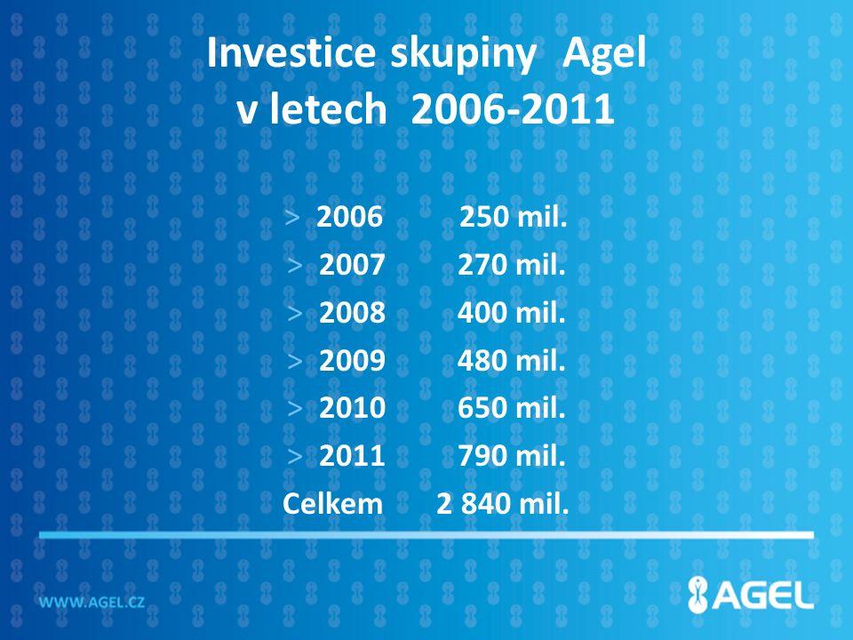 Investice skupiny Agel v letech 2006-2011 >2006 250 mil.