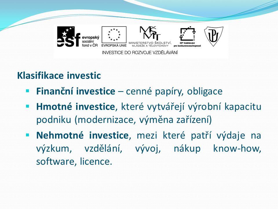 Klasifikace investic  Finanční investice – cenné papíry, obligace  Hmotné investice, které vytvářejí výrobní kapacitu podniku (modernizace, výměna zařízení)  Nehmotné investice, mezi které patří výdaje na výzkum, vzdělání, vývoj, nákup know-how, software, licence.