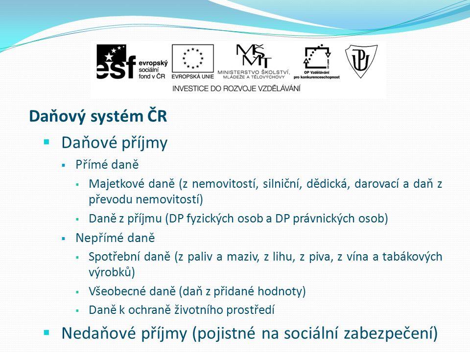 Daňový systém ČR  Daňové příjmy  Přímé daně  Majetkové daně (z nemovitostí, silniční, dědická, darovací a daň z převodu nemovitostí)  Daně z příjm