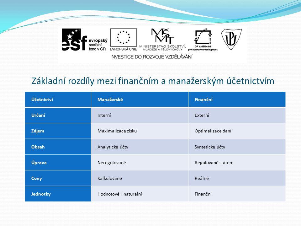 Základní rozdíly mezi finančním a manažerským účetnictvím ÚčetnictvíManažerskéFinanční UrčeníInterníExterní ZájemMaximalizace ziskuOptimalizace daní ObsahAnalytické účtySyntetické účty ÚpravaNeregulovanéRegulované státem CenyKalkulovanéReálné JednotkyHodnotové i naturálníFinanční
