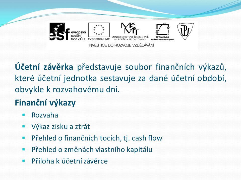 Účetní závěrka představuje soubor finančních výkazů, které účetní jednotka sestavuje za dané účetní období, obvykle k rozvahovému dni. Finanční výkazy