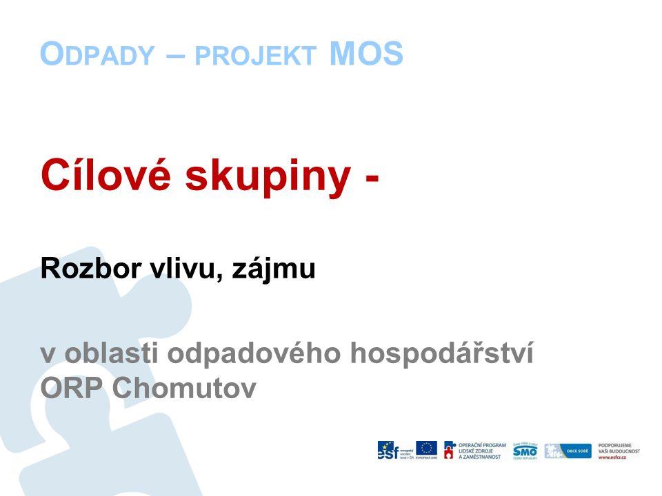 O DPADY – PROJEKT MOS Cílové skupiny - Rozbor vlivu, zájmu v oblasti odpadového hospodářství ORP Chomutov