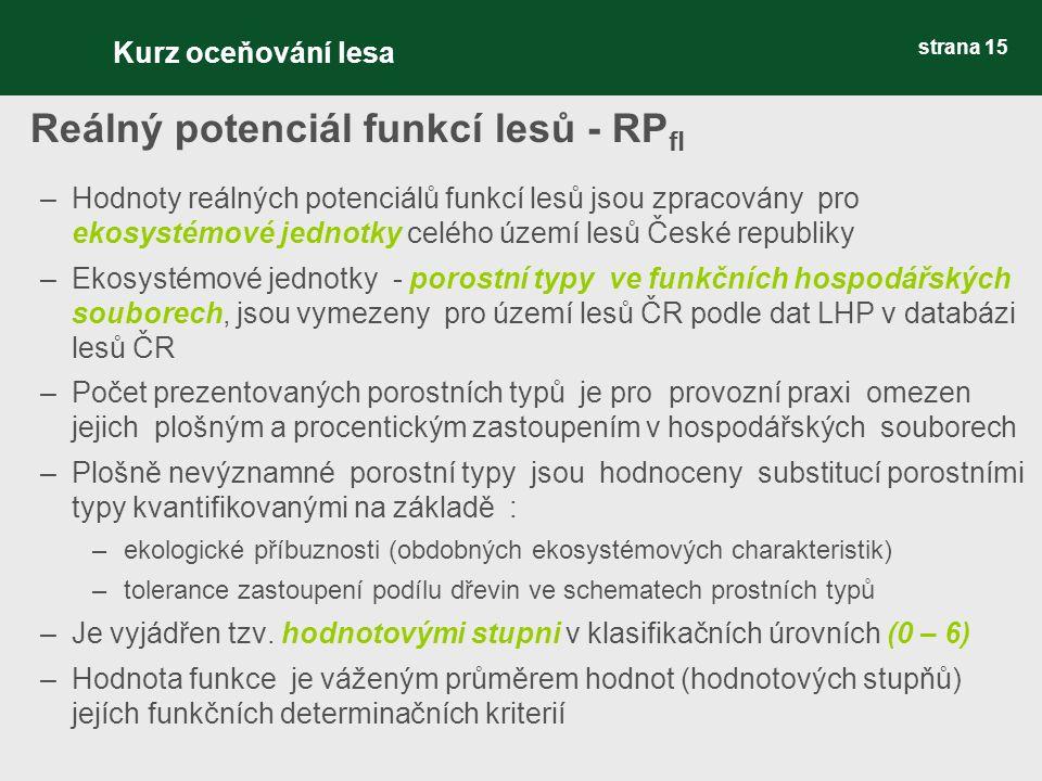 strana 15 Reálný potenciál funkcí lesů - RP fl –Hodnoty reálných potenciálů funkcí lesů jsou zpracovány pro ekosystémové jednotky celého území lesů České republiky –Ekosystémové jednotky - porostní typy ve funkčních hospodářských souborech, jsou vymezeny pro území lesů ČR podle dat LHP v databázi lesů ČR –Počet prezentovaných porostních typů je pro provozní praxi omezen jejich plošným a procentickým zastoupením v hospodářských souborech –Plošně nevýznamné porostní typy jsou hodnoceny substitucí porostními typy kvantifikovanými na základě : –ekologické příbuznosti (obdobných ekosystémových charakteristik) –tolerance zastoupení podílu dřevin ve schematech prostních typů –Je vyjádřen tzv.