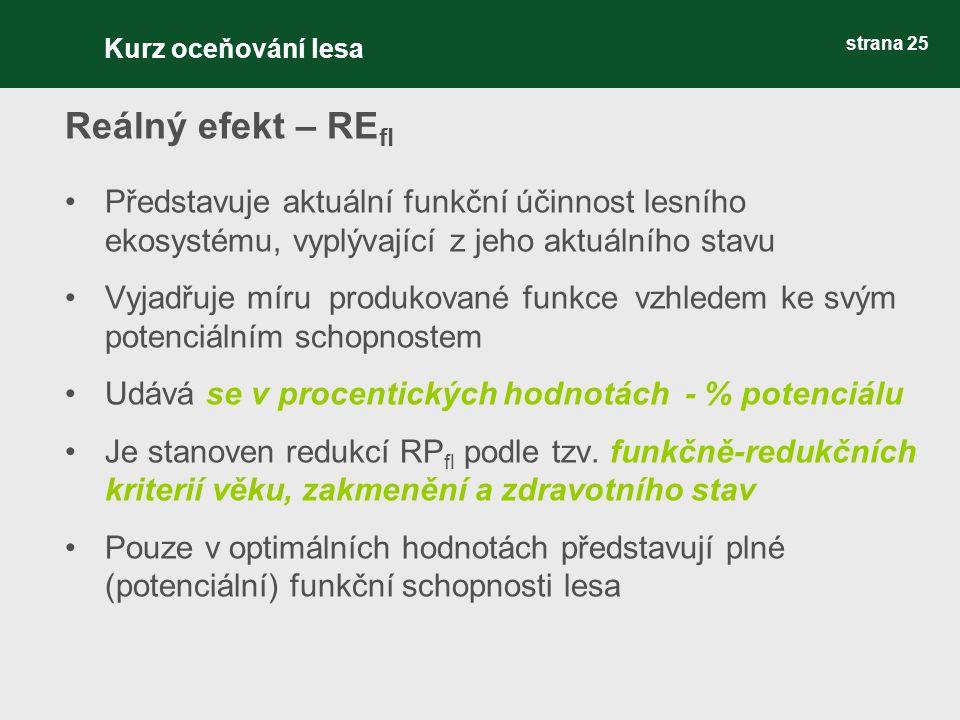 strana 25 Reálný efekt – RE fl Představuje aktuální funkční účinnost lesního ekosystému, vyplývající z jeho aktuálního stavu Vyjadřuje míru produkované funkce vzhledem ke svým potenciálním schopnostem Udává se v procentických hodnotách - % potenciálu Je stanoven redukcí RP fl podle tzv.