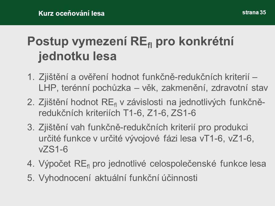 strana 35 Postup vymezení RE fl pro konkrétní jednotku lesa 1.Zjištění a ověření hodnot funkčně-redukčních kriterií – LHP, terénní pochůzka – věk, zak