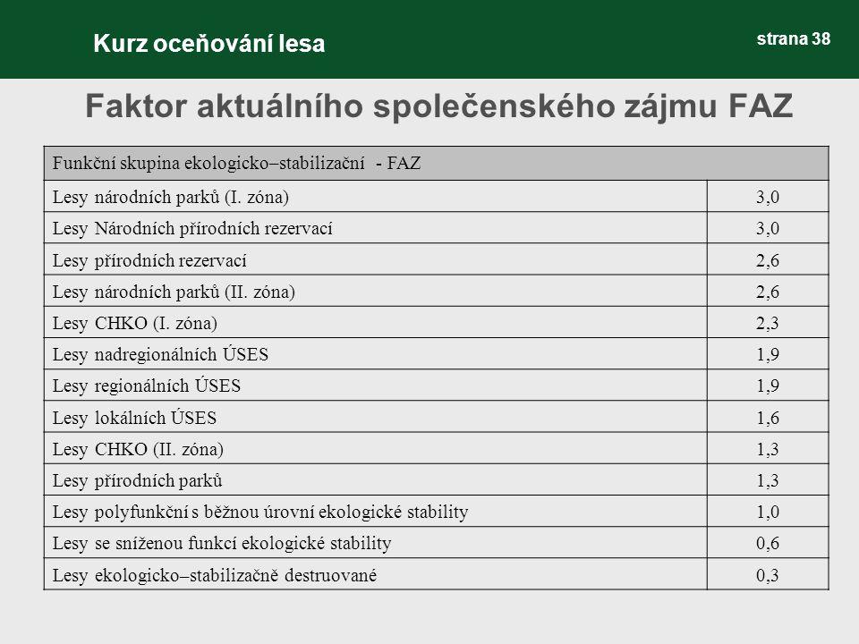 strana 38 Faktor aktuálního společenského zájmu FAZ Funkční skupina ekologicko–stabilizační - FAZ Lesy národních parků (I. zóna)3,0 Lesy Národních pří