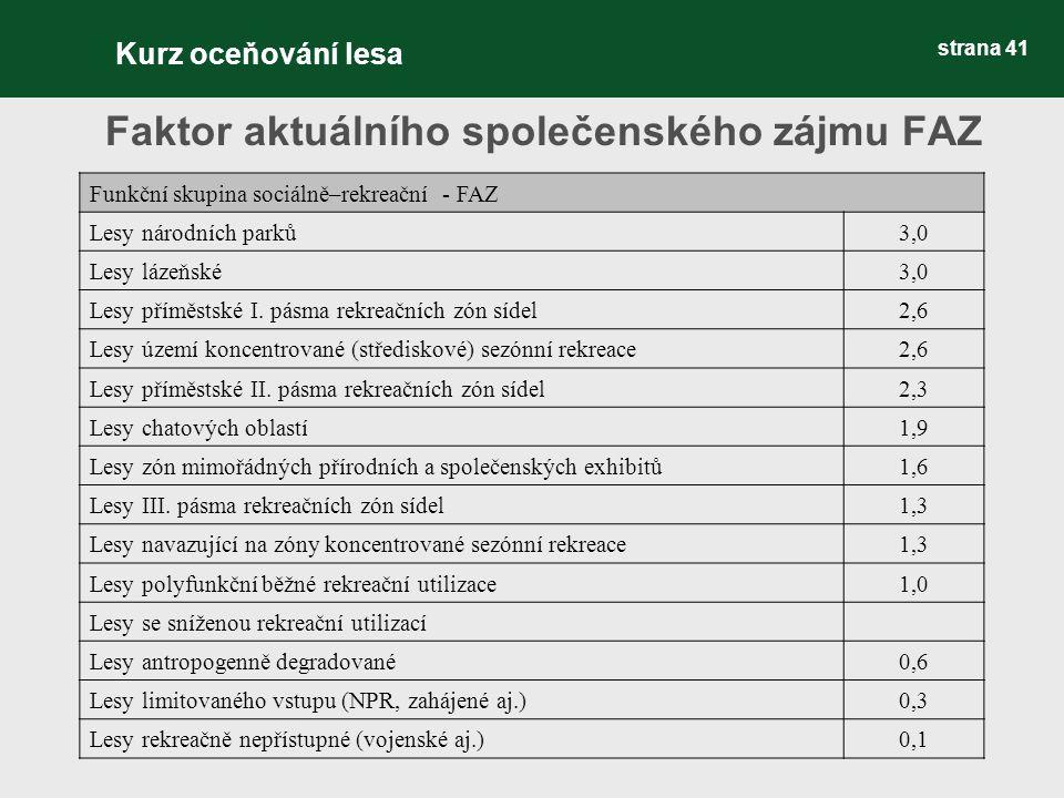 strana 41 Faktor aktuálního společenského zájmu FAZ Funkční skupina sociálně–rekreační - FAZ Lesy národních parků3,0 Lesy lázeňské3,0 Lesy příměstské I.
