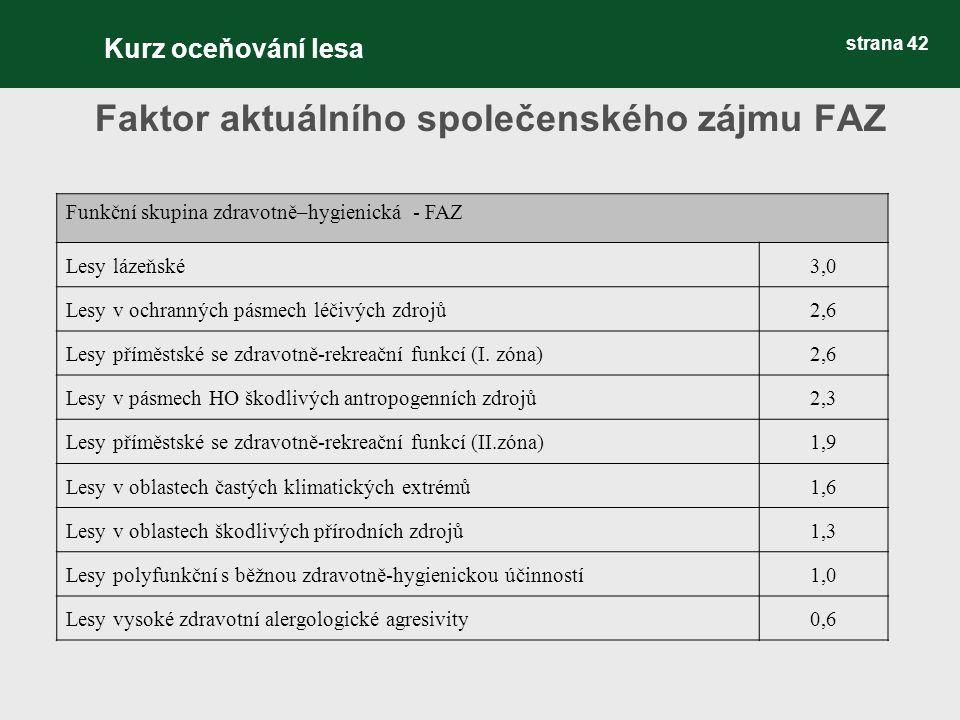 strana 42 Faktor aktuálního společenského zájmu FAZ Funkční skupina zdravotně–hygienická - FAZ Lesy lázeňské3,0 Lesy v ochranných pásmech léčivých zdrojů2,6 Lesy příměstské se zdravotně-rekreační funkcí (I.