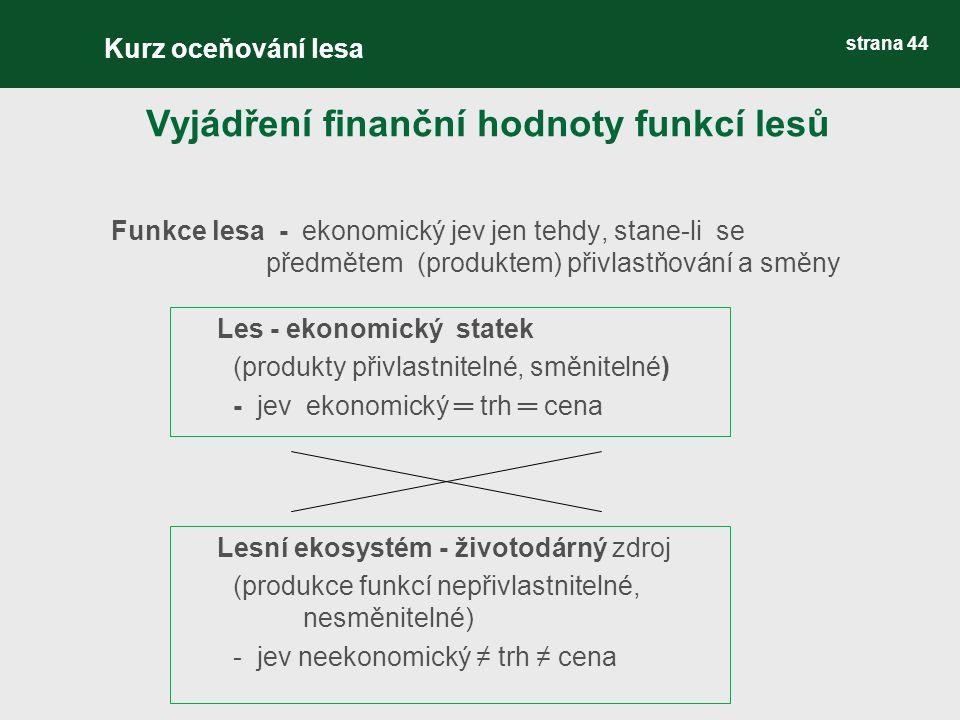 strana 44 Funkce lesa - ekonomický jev jen tehdy, stane-li se předmětem (produktem) přivlastňování a směny Vyjádření finanční hodnoty funkcí lesů Lesn