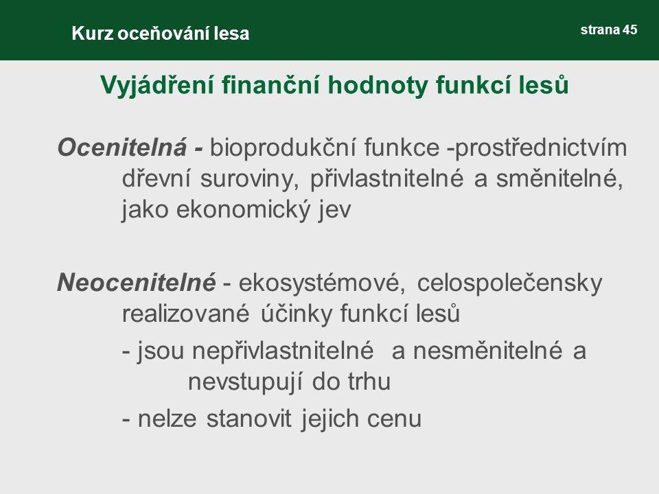 strana 45 Ocenitelná - bioprodukční funkce -prostřednictvím dřevní suroviny, přivlastnitelné a směnitelné, jako ekonomický jev Neocenitelné - ekosystémové, celospolečensky realizované účinky funkcí lesů - jsou nepřivlastnitelné a nesměnitelné a nevstupují do trhu - nelze stanovit jejich cenu Vyjádření finanční hodnoty funkcí lesů Kurz oceňování lesa