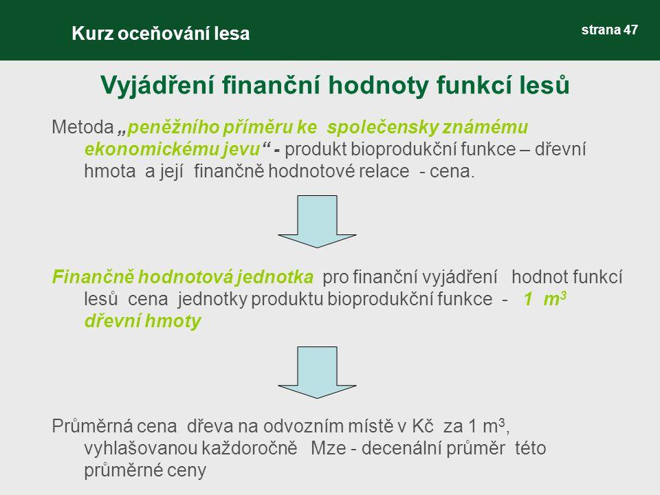 """strana 47 Metoda """"peněžního příměru ke společensky známému ekonomickému jevu - produkt bioprodukční funkce – dřevní hmota a její finančně hodnotové relace - cena."""
