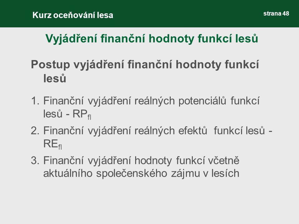 strana 48 Postup vyjádření finanční hodnoty funkcí lesů 1.Finanční vyjádření reálných potenciálů funkcí lesů - RP fl 2.Finanční vyjádření reálných efektů funkcí lesů - RE fl 3.Finanční vyjádření hodnoty funkcí včetně aktuálního společenského zájmu v lesích Vyjádření finanční hodnoty funkcí lesů Kurz oceňování lesa