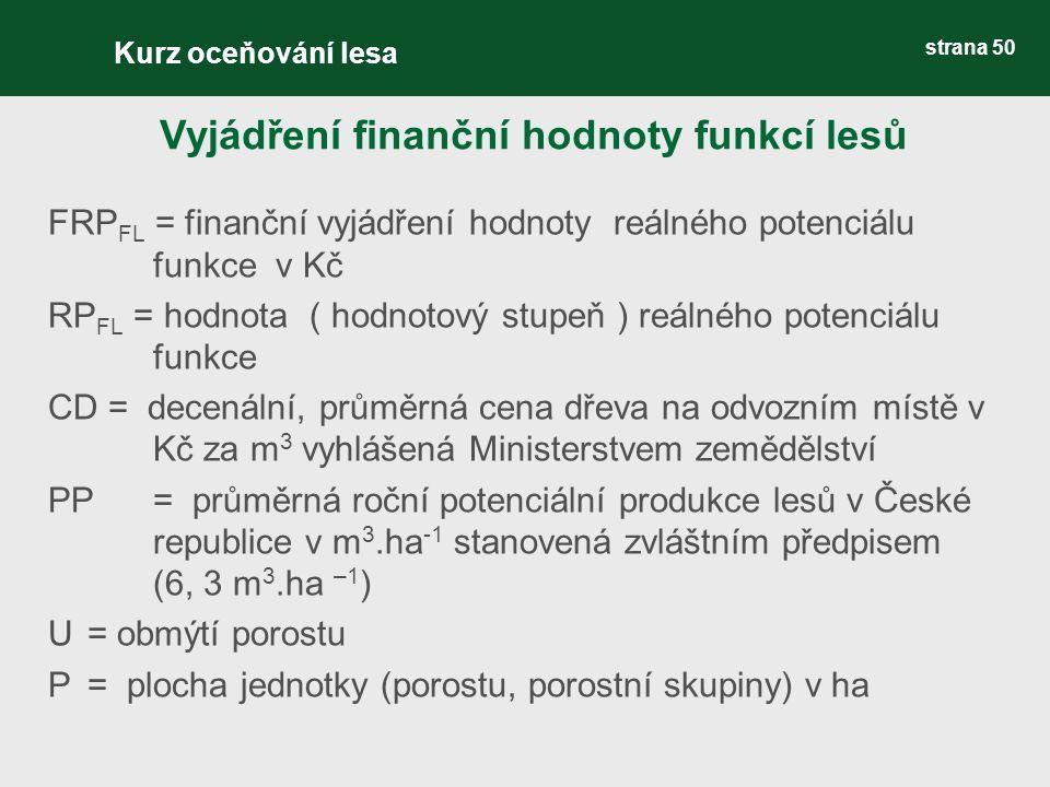 strana 50 FRP FL = finanční vyjádření hodnoty reálného potenciálu funkce v Kč RP FL = hodnota ( hodnotový stupeň ) reálného potenciálu funkce CD = dec