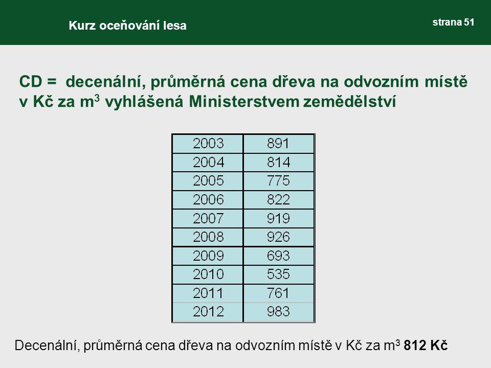 CD = decenální, průměrná cena dřeva na odvozním místě v Kč za m 3 vyhlášená Ministerstvem zemědělství Decenální, průměrná cena dřeva na odvozním místě v Kč za m 3 812 Kč Kurz oceňování lesa strana 51
