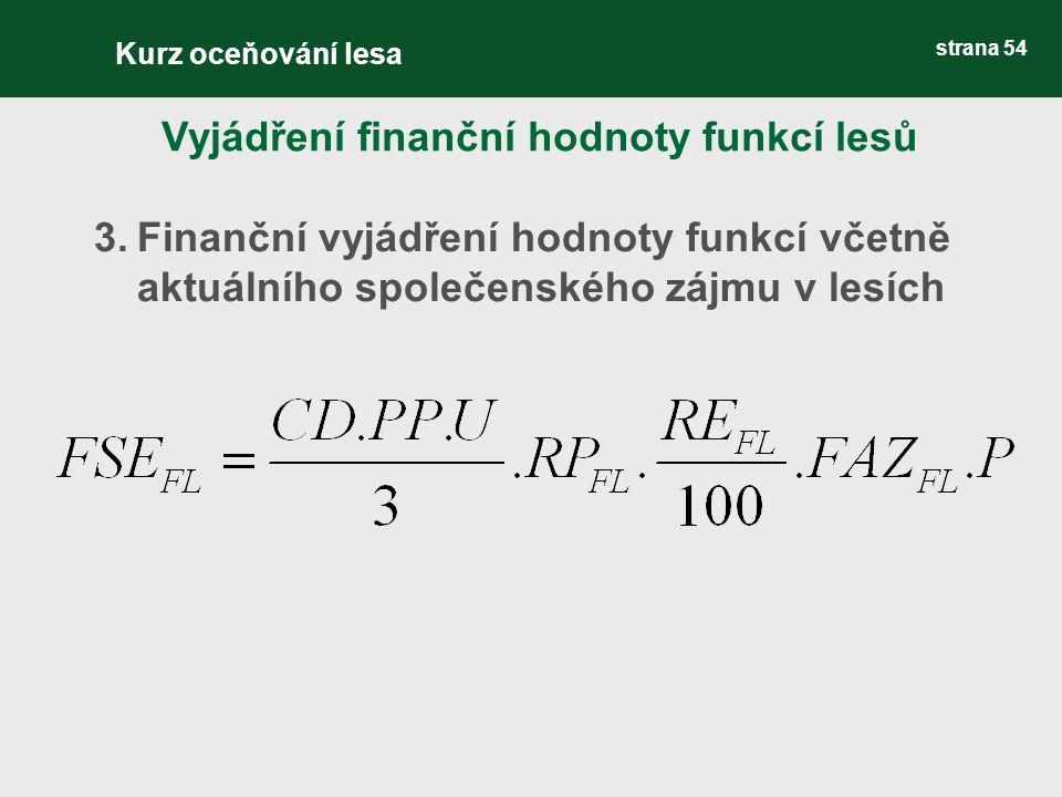 strana 54 3.Finanční vyjádření hodnoty funkcí včetně aktuálního společenského zájmu v lesích Vyjádření finanční hodnoty funkcí lesů Kurz oceňování les