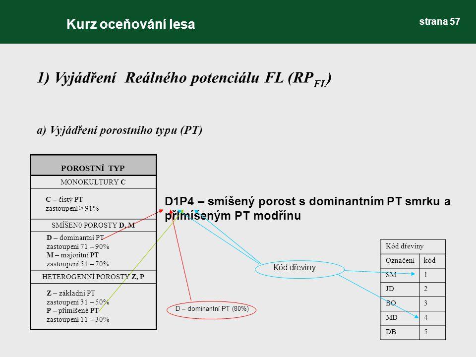 1) Vyjádření Reálného potenciálu FL (RP FL ) a) Vyjádření porostního typu (PT) D1P4 – smíšený porost s dominantním PT smrku a přimíšeným PT modřínu Kód dřeviny D – dominantní PT (80%) Kód dřeviny Označeníkód SM1 JD2 BO3 MD4 DB5 POROSTNÍ TYP MONOKULTURY C C – čistý PT zastoupení > 91% SMÍŠEN0 POROSTY D, M D – dominantní PT zastoupení 71 – 90% M – majoritní PT zastoupení 51 – 70% HETEROGENNÍ POROSTY Z, P Z – základní PT zastoupení 31 – 50% P – přimíšené PT zastoupení 11 – 30% Kurz oceňování lesa strana 57