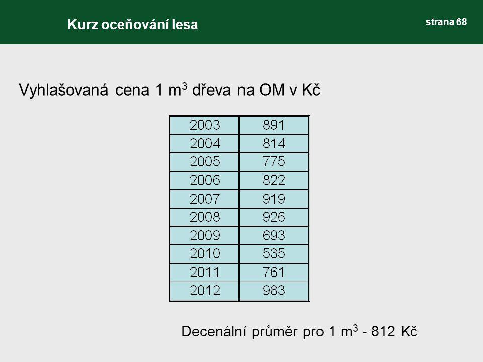 Vyhlašovaná cena 1 m 3 dřeva na OM v Kč Decenální průměr pro 1 m 3 - 812 Kč Kurz oceňování lesa strana 68