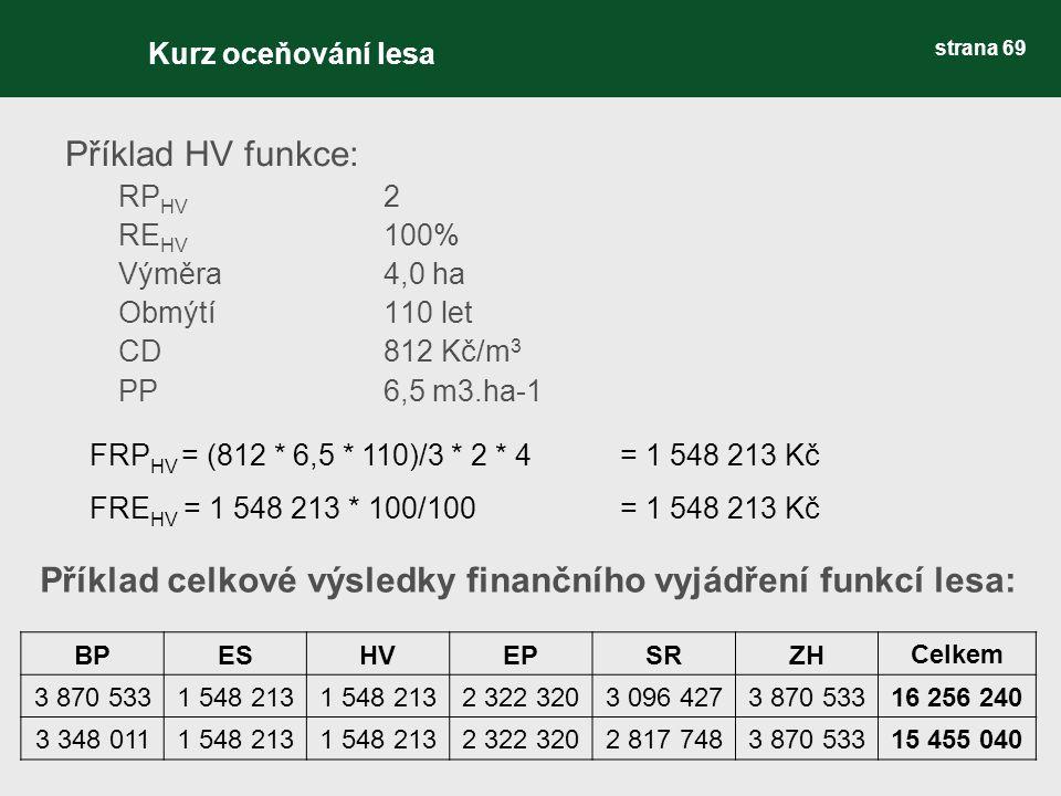 Příklad HV funkce: RP HV 2 RE HV 100% Výměra4,0 ha Obmýtí 110 let CD812 Kč/m 3 PP6,5 m3.ha-1 FRP HV = (812 * 6,5 * 110)/3 * 2 * 4 = 1 548 213 Kč FRE H