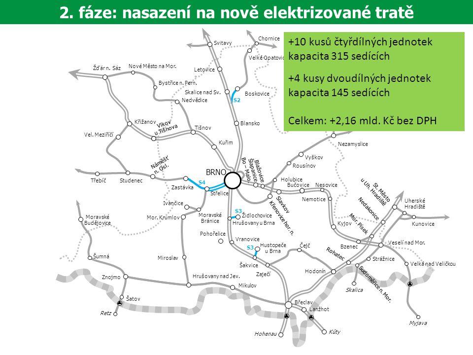 Kúty Hohenau Retz Boskovice Mikulov Strážnice Vyškov Náměšť n.