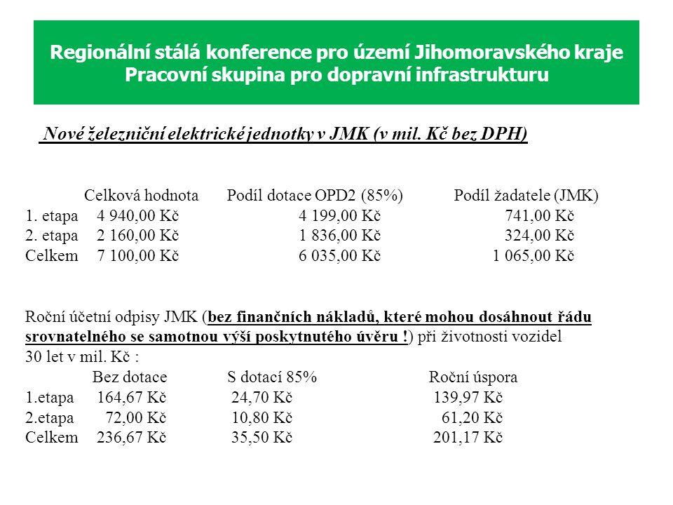 Nové železniční elektrické jednotky v JMK (v mil. Kč bez DPH) Celková hodnotaPodíl dotace OPD2 (85%) Podíl žadatele (JMK) 1. etapa 4 940,00 Kč 4 199,0