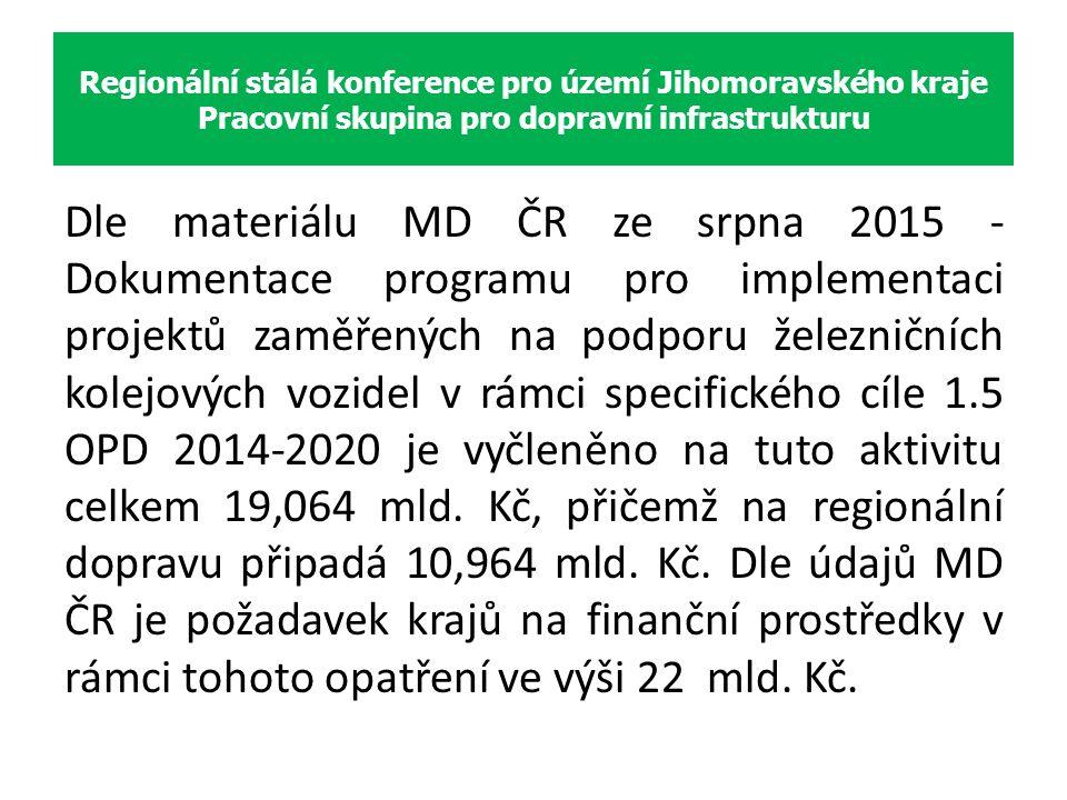 Dle materiálu MD ČR ze srpna 2015 - Dokumentace programu pro implementaci projektů zaměřených na podporu železničních kolejových vozidel v rámci specifického cíle 1.5 OPD 2014-2020 je vyčleněno na tuto aktivitu celkem 19,064 mld.