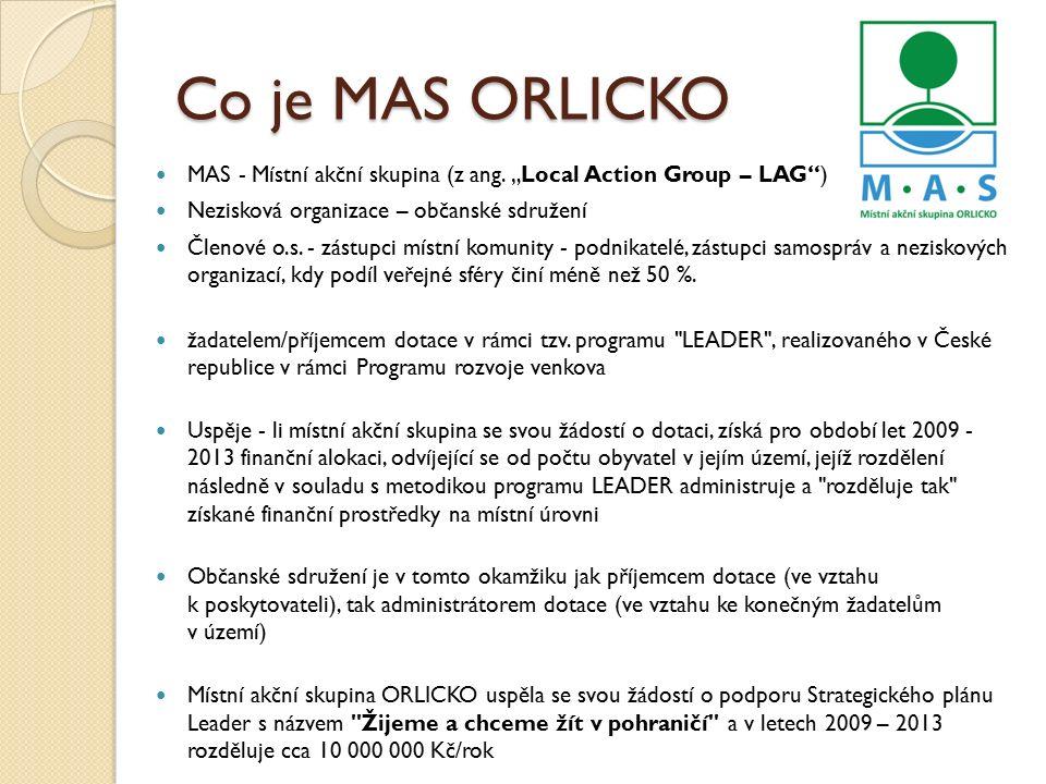 """Co je MAS ORLICKO MAS - Místní akční skupina (z ang. """"Local Action Group – LAG"""") Nezisková organizace – občanské sdružení Členové o.s. - zástupci míst"""