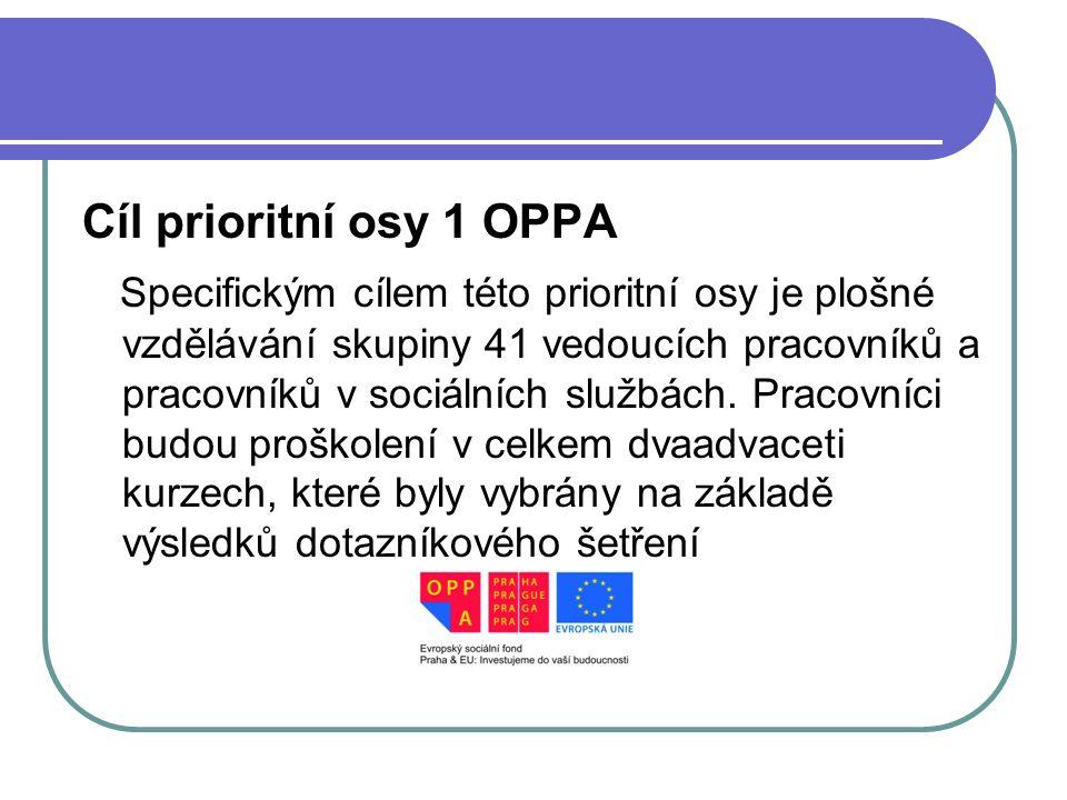Cíl prioritní osy 1 OPPA Specifickým cílem této prioritní osy je plošné vzdělávání skupiny 41 vedoucích pracovníků a pracovníků v sociálních službách.