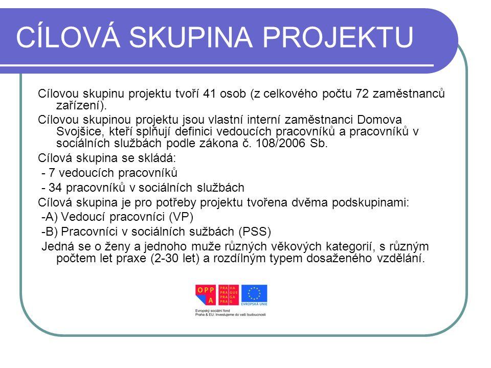 CÍLOVÁ SKUPINA PROJEKTU Cílovou skupinu projektu tvoří 41 osob (z celkového počtu 72 zaměstnanců zařízení). Cílovou skupinou projektu jsou vlastní int