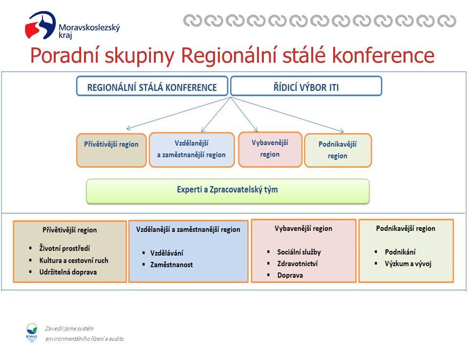 Zavedli jsme systém environmentálního řízení a auditu Poradní skupiny Regionální stálé konference
