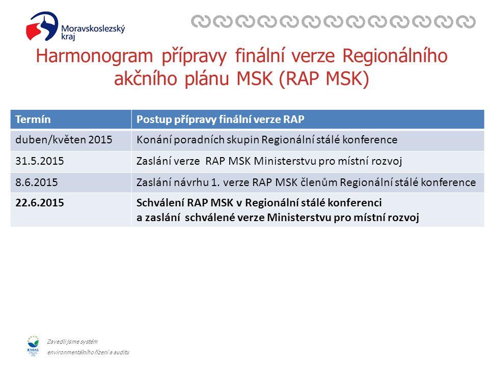 Zavedli jsme systém environmentálního řízení a auditu Harmonogram přípravy finální verze Regionálního akčního plánu MSK (RAP MSK) TermínPostup přípravy finální verze RAP duben/květen 2015Konání poradních skupin Regionální stálé konference 31.5.2015Zaslání verze RAP MSK Ministerstvu pro místní rozvoj 8.6.2015Zaslání návrhu 1.
