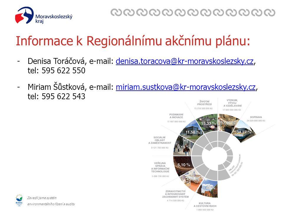 Zavedli jsme systém environmentálního řízení a auditu Informace k Regionálnímu akčnímu plánu: -Denisa Toráčová, e-mail: denisa.toracova@kr-moravskoslezsky.cz, tel: 595 622 550denisa.toracova@kr-moravskoslezsky.cz -Miriam Šůstková, e-mail: miriam.sustkova@kr-moravskoslezsky.cz, tel: 595 622 543miriam.sustkova@kr-moravskoslezsky.cz