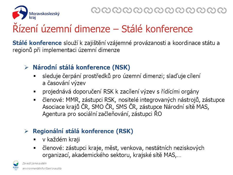 Zavedli jsme systém environmentálního řízení a auditu Řízení územní dimenze – Stálé konference Stálé konference slouží k zajištění vzájemné provázanosti a koordinace státu a regionů při implementaci územní dimenze  Národní stálá konference (NSK)  sleduje čerpání prostředků pro územní dimenzi; slaďuje cílení a časování výzev  projednává doporučení RSK k zacílení výzev s řídícími orgány  členové: MMR, zástupci RSK, nositelé integrovaných nástrojů, zástupce Asociace krajů ČR, SMO ČR, SMS ČR, zástupce Národní sítě MAS, Agentura pro sociální začleňování, zástupci ŘO  Regionální stálá konference (RSK)  v každém kraji  členové: zástupci kraje, měst, venkova, nestátních neziskových organizací, akademického sektoru, krajské sítě MAS,…