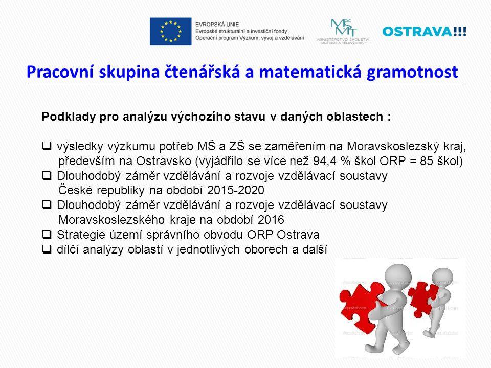 Pracovní skupina čtenářská a matematická gramotnost Podklady pro analýzu výchozího stavu v daných oblastech :  výsledky výzkumu potřeb MŠ a ZŠ se zaměřením na Moravskoslezský kraj, především na Ostravsko (vyjádřilo se více než 94,4 % škol ORP = 85 škol)  Dlouhodobý záměr vzdělávání a rozvoje vzdělávací soustavy České republiky na období 2015-2020  Dlouhodobý záměr vzdělávání a rozvoje vzdělávací soustavy Moravskoslezského kraje na období 2016  Strategie území správního obvodu ORP Ostrava  dílčí analýzy oblastí v jednotlivých oborech a další