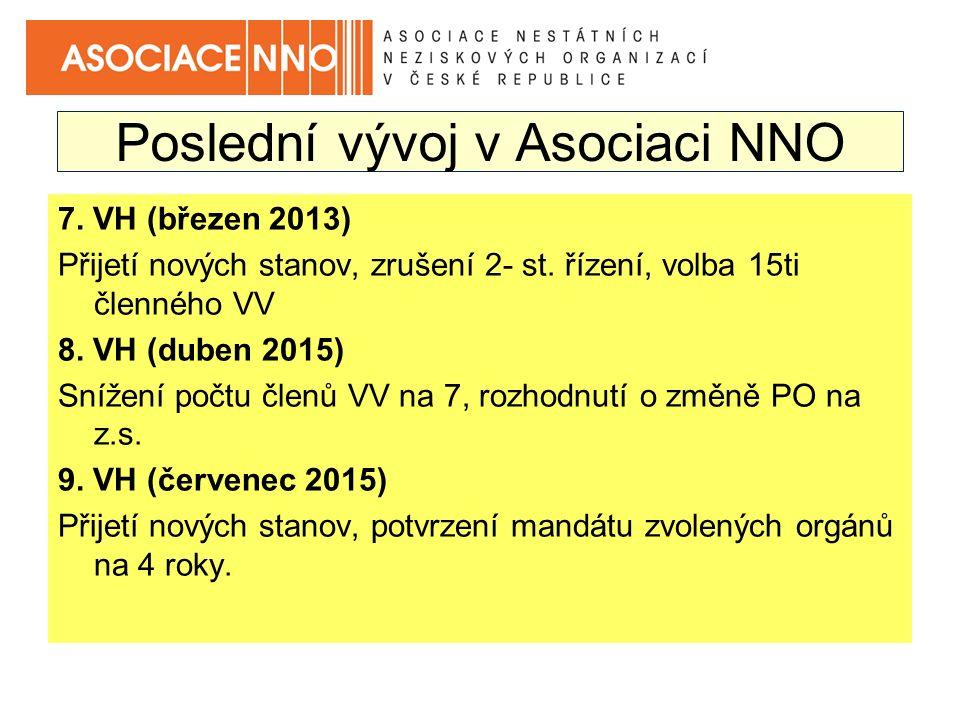 Poslední vývoj v Asociaci NNO 7.VH (březen 2013) Přijetí nových stanov, zrušení 2- st.