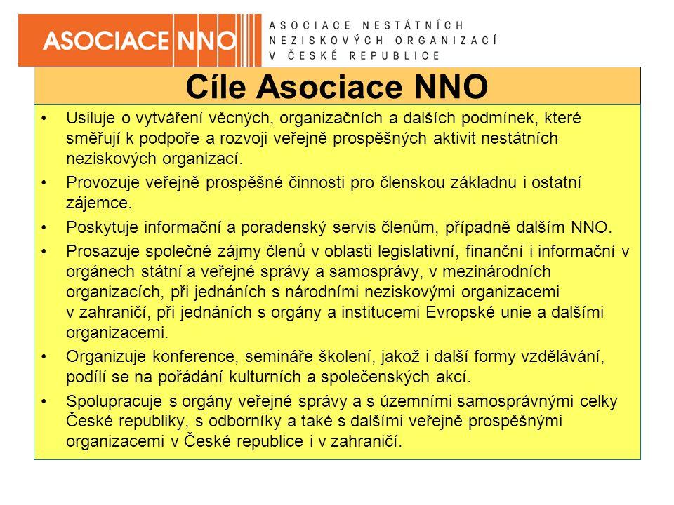 Cíle Asociace NNO Usiluje o vytváření věcných, organizačních a dalších podmínek, které směřují k podpoře a rozvoji veřejně prospěšných aktivit nestátních neziskových organizací.
