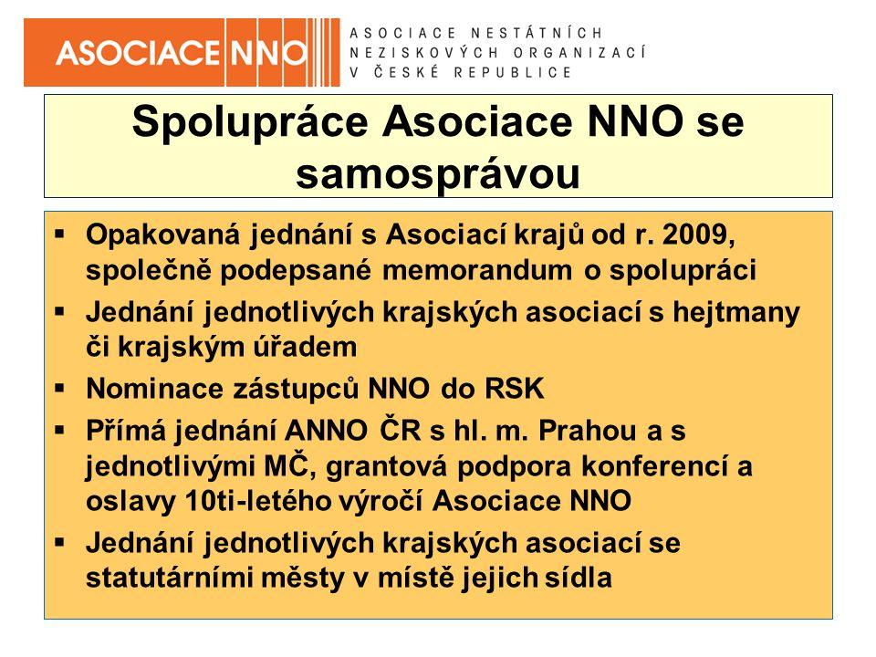 Spolupráce Asociace NNO se samosprávou  Opakovaná jednání s Asociací krajů od r.