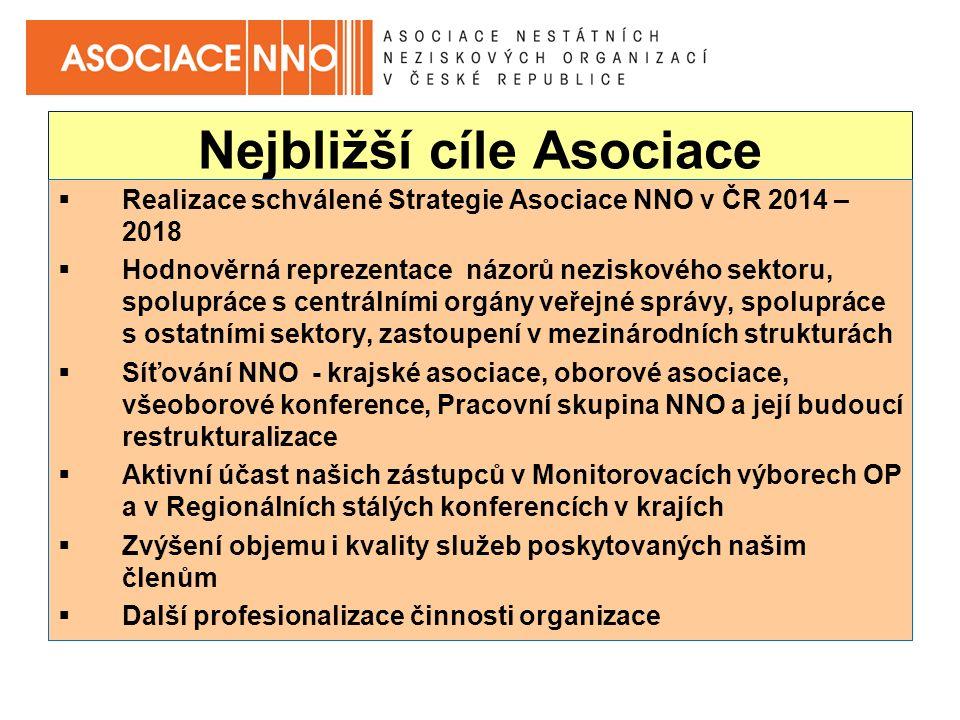 Nejbližší cíle Asociace  Realizace schválené Strategie Asociace NNO v ČR 2014 – 2018  Hodnověrná reprezentace názorů neziskového sektoru, spolupráce s centrálními orgány veřejné správy, spolupráce s ostatními sektory, zastoupení v mezinárodních strukturách  Síťování NNO - krajské asociace, oborové asociace, všeoborové konference, Pracovní skupina NNO a její budoucí restrukturalizace  Aktivní účast našich zástupců v Monitorovacích výborech OP a v Regionálních stálých konferencích v krajích  Zvýšení objemu i kvality služeb poskytovaných našim členům  Další profesionalizace činnosti organizace