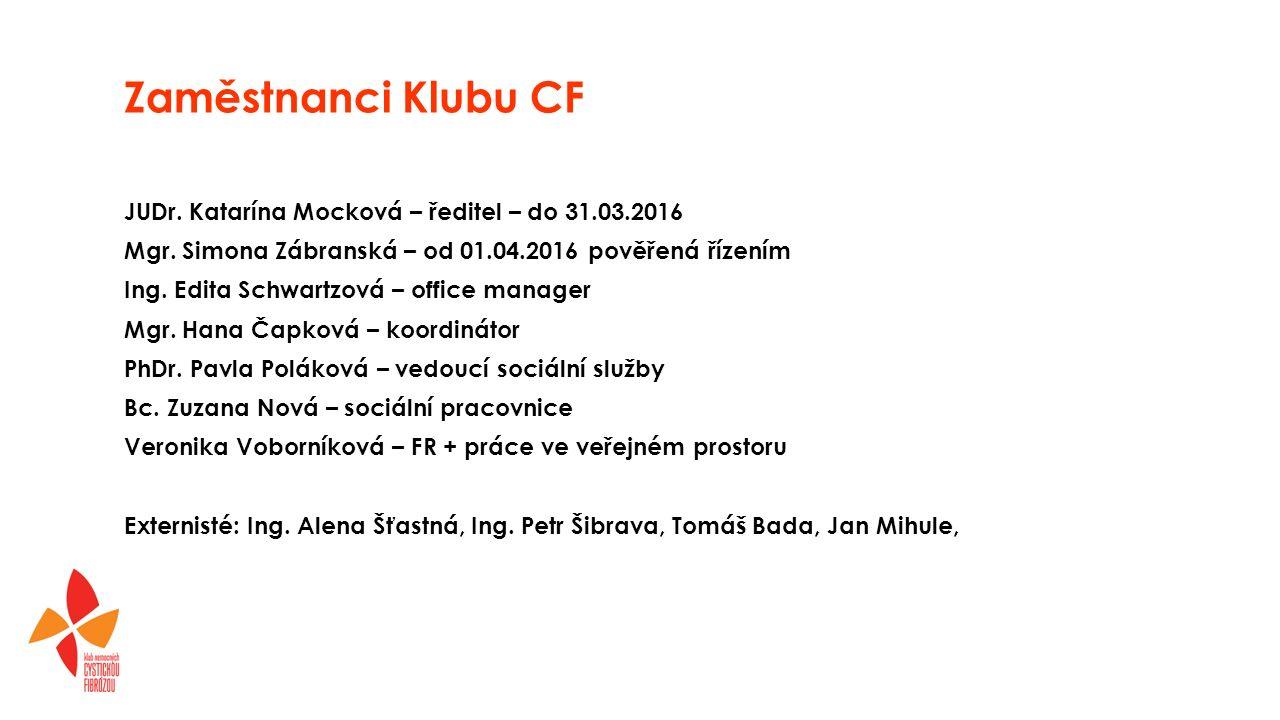 Zaměstnanci Klubu CF JUDr. Katarína Mocková – ředitel – do 31.03.2016 Mgr.