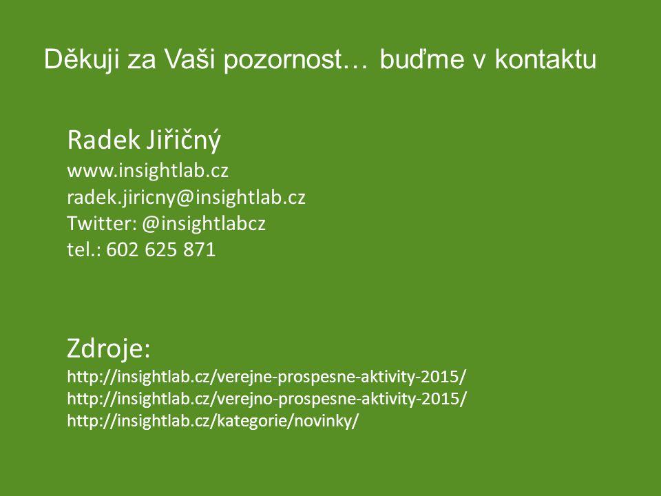 Děkuji za Vaši pozornost… buďme v kontaktu Radek Jiřičný www.insightlab.cz radek.jiricny@insightlab.cz Twitter: @insightlabcz tel.: 602 625 871 Zdroje: http://insightlab.cz/verejne-prospesne-aktivity-2015/ http://insightlab.cz/verejno-prospesne-aktivity-2015/ http://insightlab.cz/kategorie/novinky/