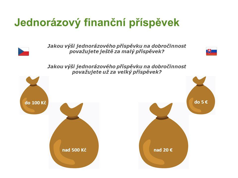Jednorázový finanční příspěvek Jakou výši jednorázového příspěvku na dobročinnost považujete ještě za malý příspěvek.