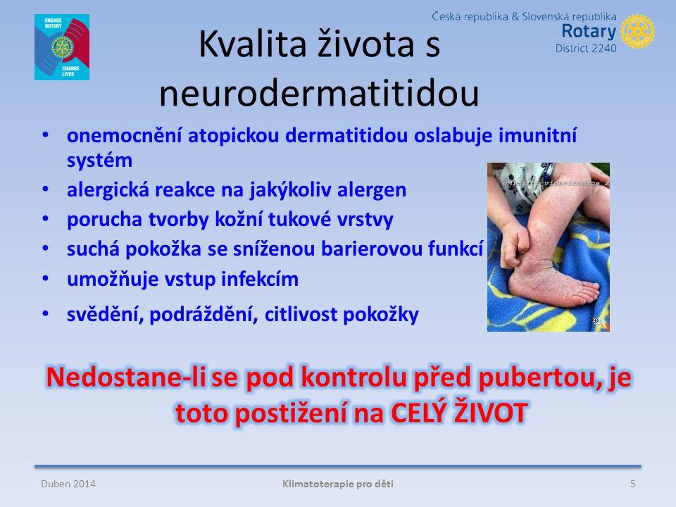 Kvalita života s neurodermatitidou onemocnění atopickou dermatitidou oslabuje imunitní systém alergická reakce na jakýkoliv alergen porucha tvorby kožní tukové vrstvy suchá pokožka se sníženou barierovou funkcí umožňuje vstup infekcím svědění, podráždění, citlivost pokožky Duben 2014Klimatoterapie pro děti5