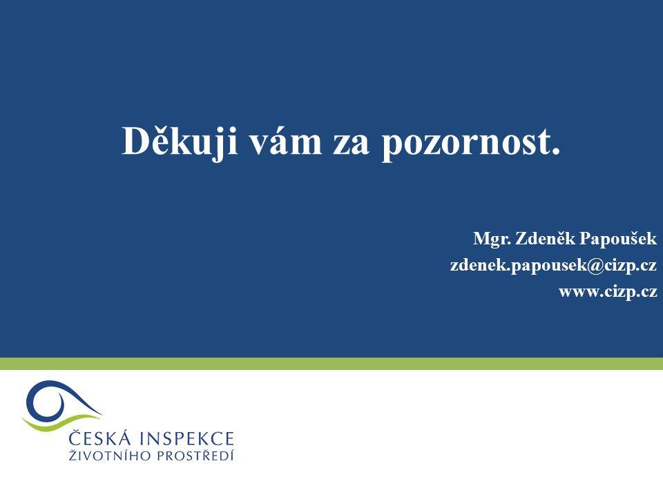 Děkuji vám za pozornost. Mgr. Zdeněk Papoušek zdenek.papousek@cizp.cz www.cizp.cz