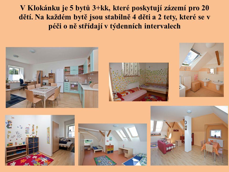 V Klokánku je 5 bytů 3+kk, které poskytují zázemí pro 20 dětí. Na každém bytě jsou stabilně 4 děti a 2 tety, které se v péči o ně střídají v týdenních
