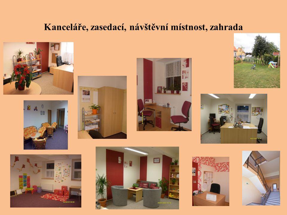 Kanceláře, zasedací, návštěvní místnost, zahrada