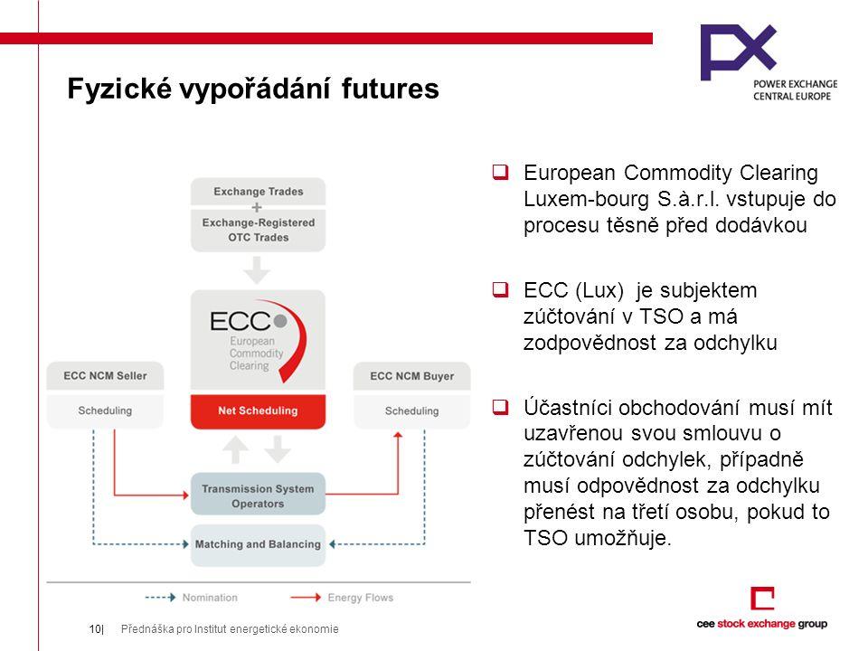 Fyzické vypořádání futures  European Commodity Clearing Luxem-bourg S.à.r.l.