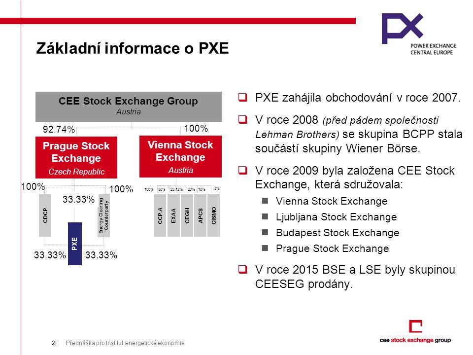 Základní informace o PXE  PXE zahájila obchodování v roce 2007.